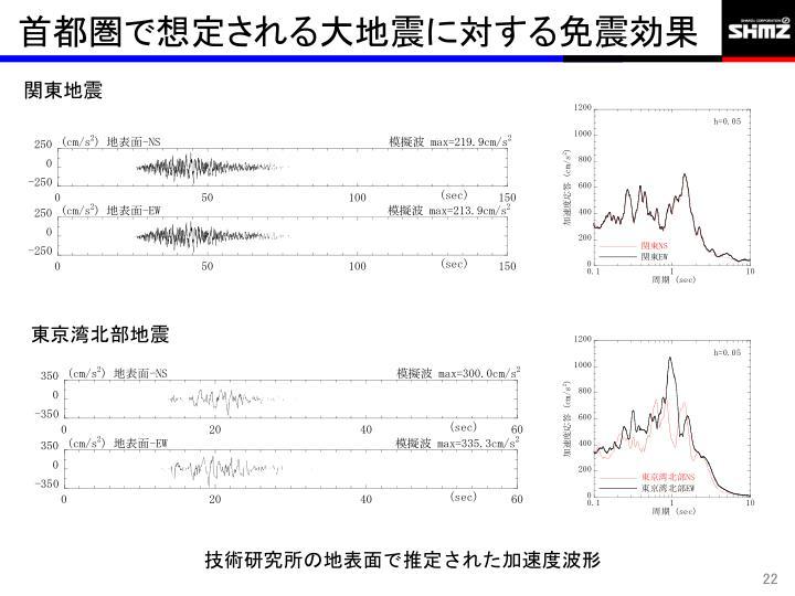 首都圏で想定される大地震に対する免震効果