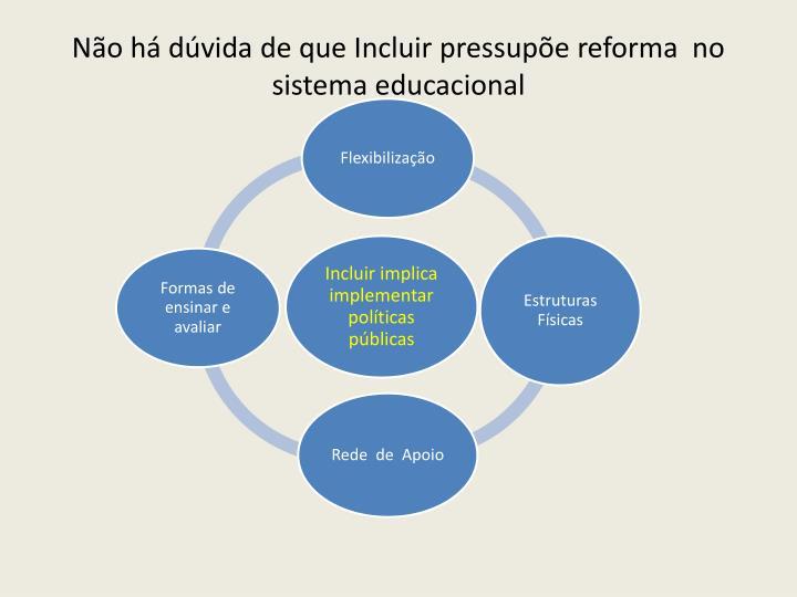 Não há dúvida de que Incluir pressupõe reforma  no sistema educacional