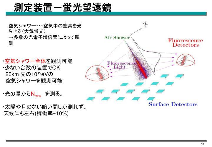 測定装置-蛍光望遠鏡