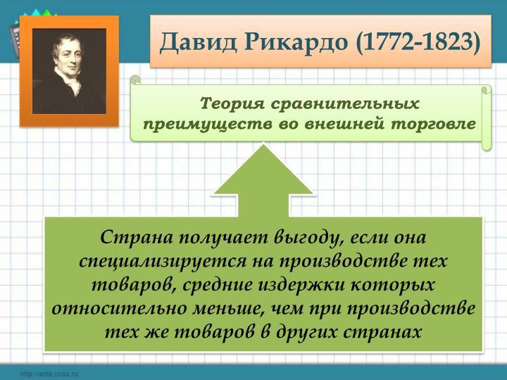 Д рикардо теория сравнительных преимуществ закон сравнительных преимуществ