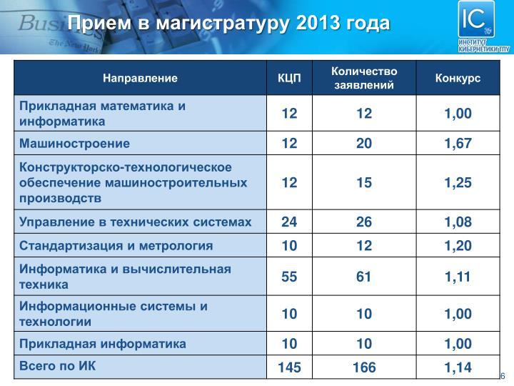 Прием в магистратуру 2013 года