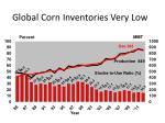 global corn inventories very low