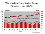 world wheat supplies far better situation than 07 08
