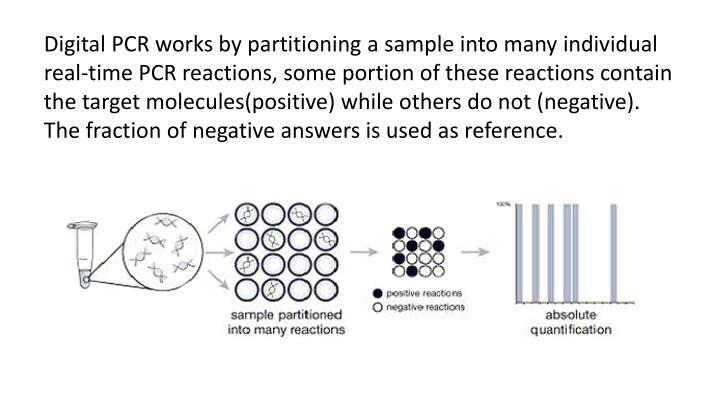 Digital PCR works by partitioning a sample into many individual