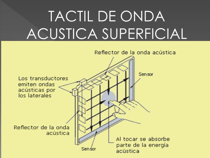 TACTIL DE ONDA ACUSTICA SUPERFICIAL