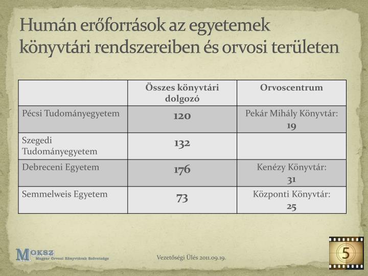 Humán erőforrások az egyetemek könyvtári rendszereiben és orvosi területen
