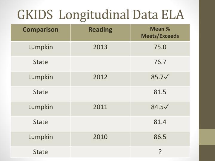 GKIDS  Longitudinal Data ELA
