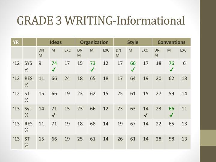 GRADE 3 WRITING-Informational