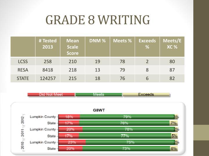 GRADE 8 WRITING