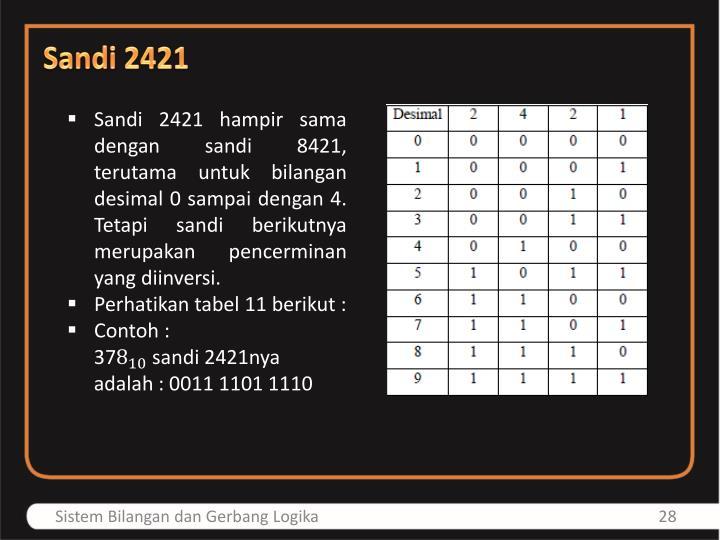 Sandi 2421