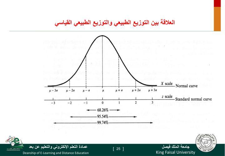 العلاقة بين التوزيع الطبيعي والتوزيع الطبيعي القياسي