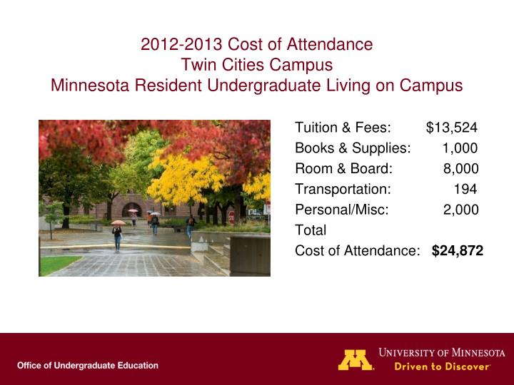 2012-2013 Cost of Attendance