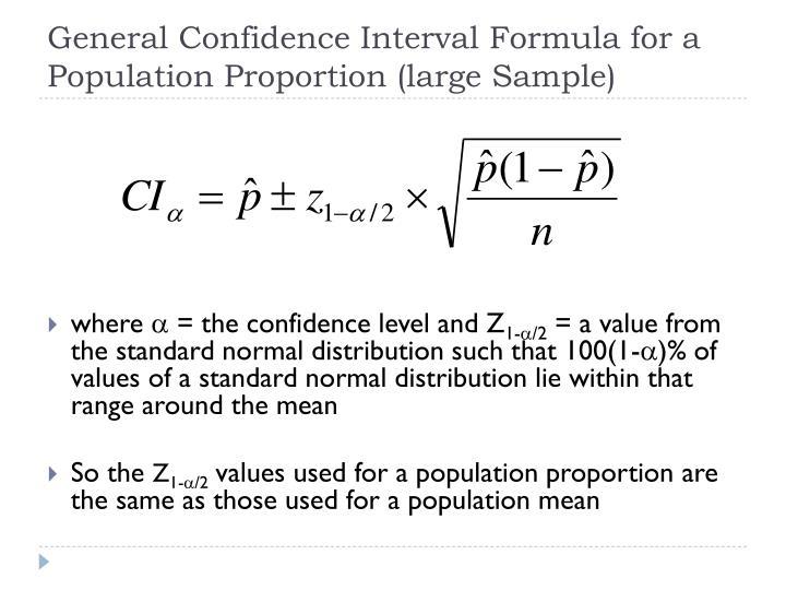 General Confidence Interval Formula for a Population Proportion (large Sample)