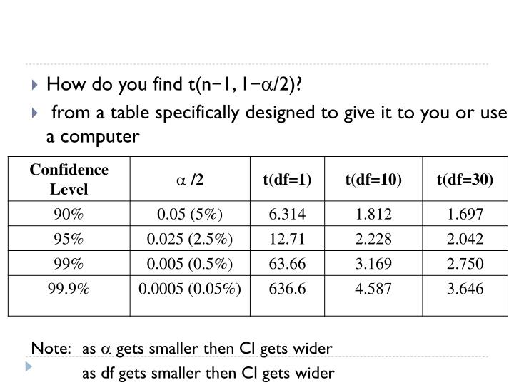How do you find t(n