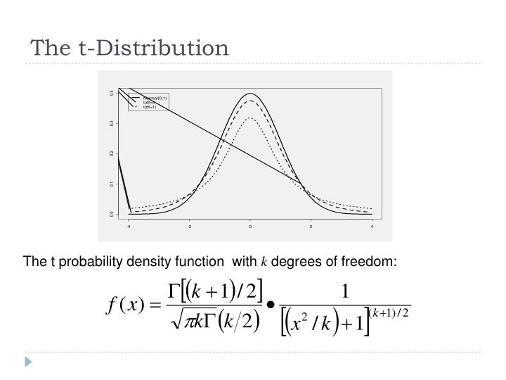 The t-Distribution