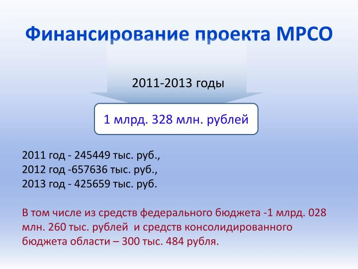 Финансирование проекта МРСО