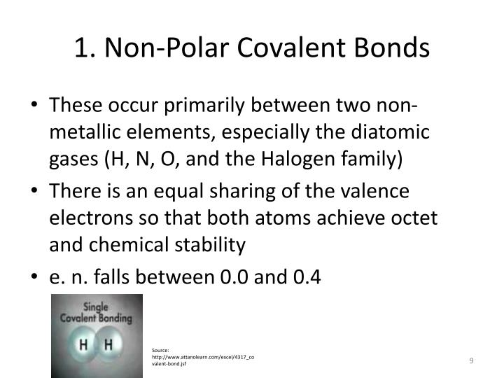 1. Non-Polar Covalent Bonds