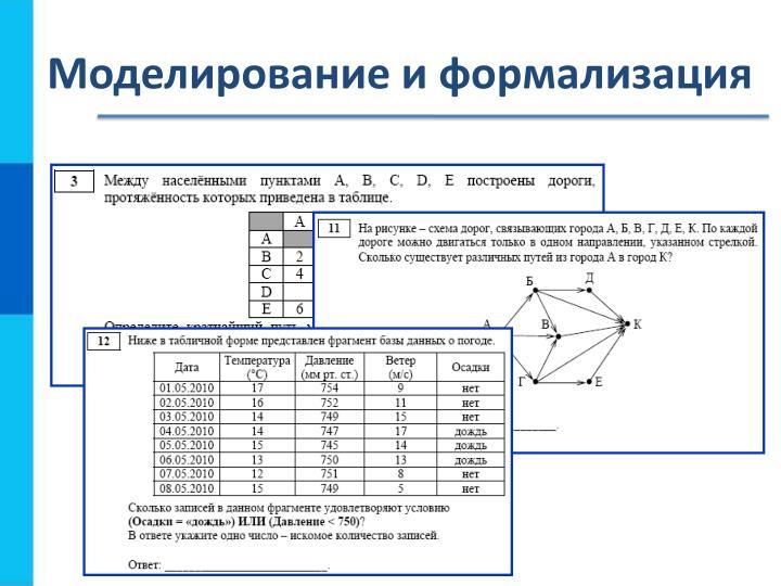 Моделирование и формализация