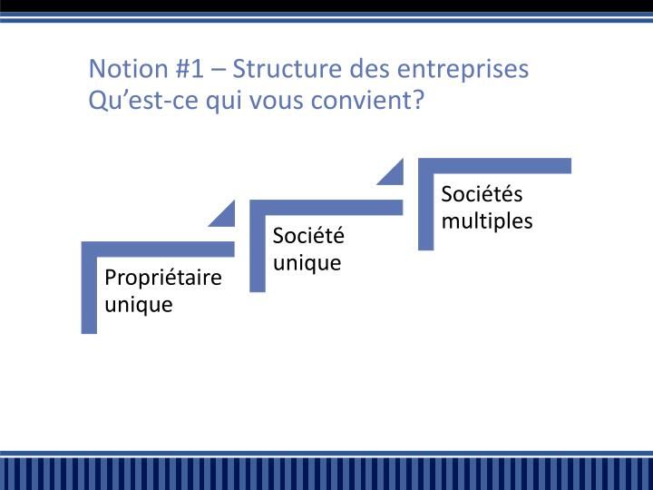 Notion #1 – Structure des