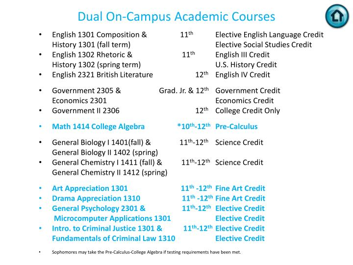 Dual On-Campus Academic Courses