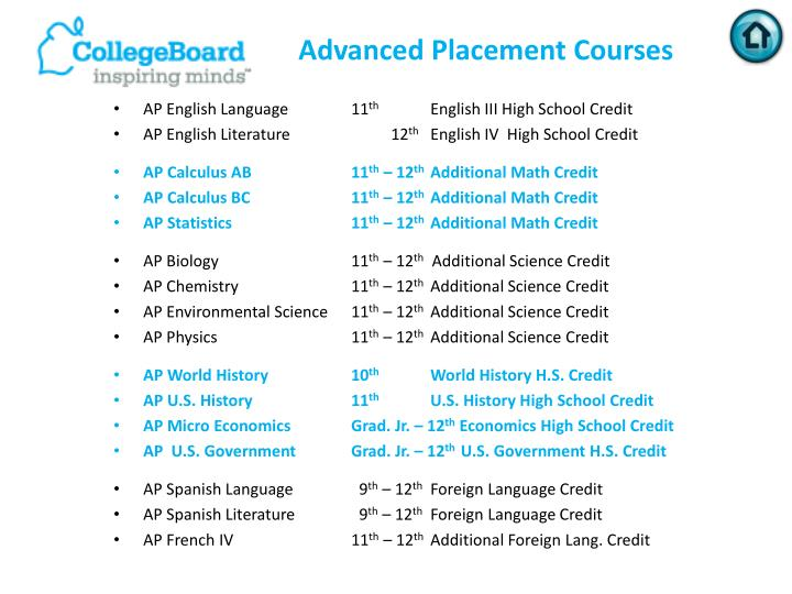 Advanced Placement