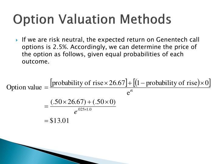 Option Valuation Methods