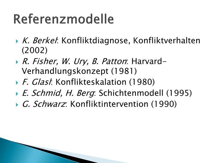 Referenzmodelle