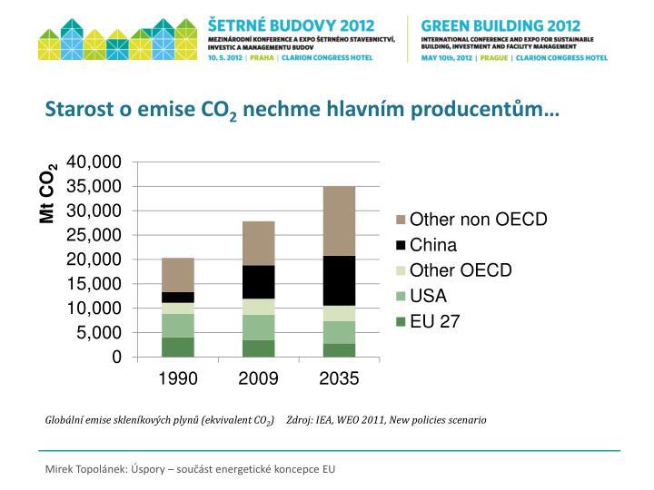 Starost o emise CO