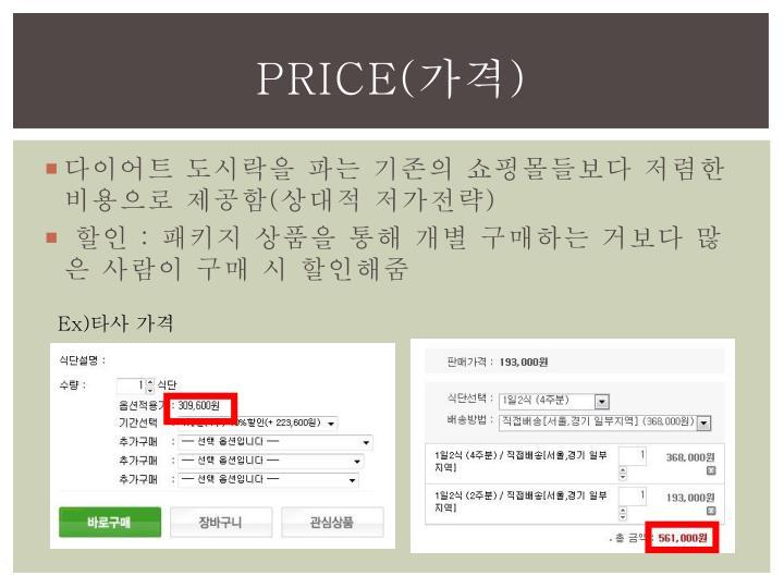 Price(