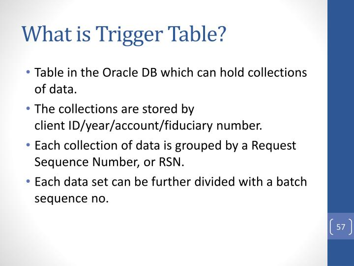 What is Trigger Table