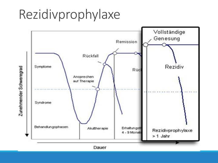 Rezidivprophylaxe