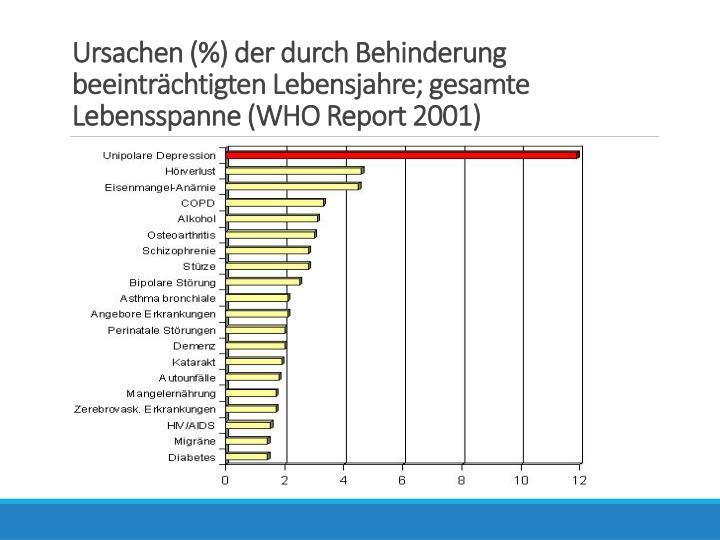 Ursachen (%) der durch Behinderung beeinträchtigten Lebensjahre; gesamte Lebensspanne (WHO Report 2001)
