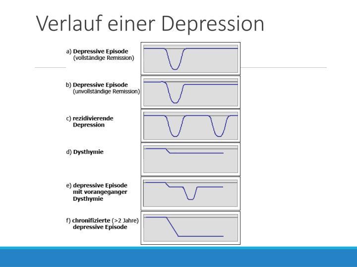 Verlauf einer Depression