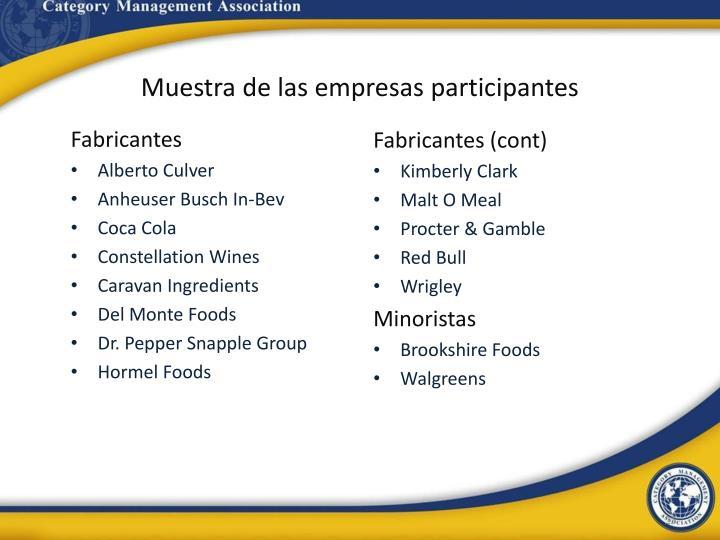 Muestra de las empresas participantes