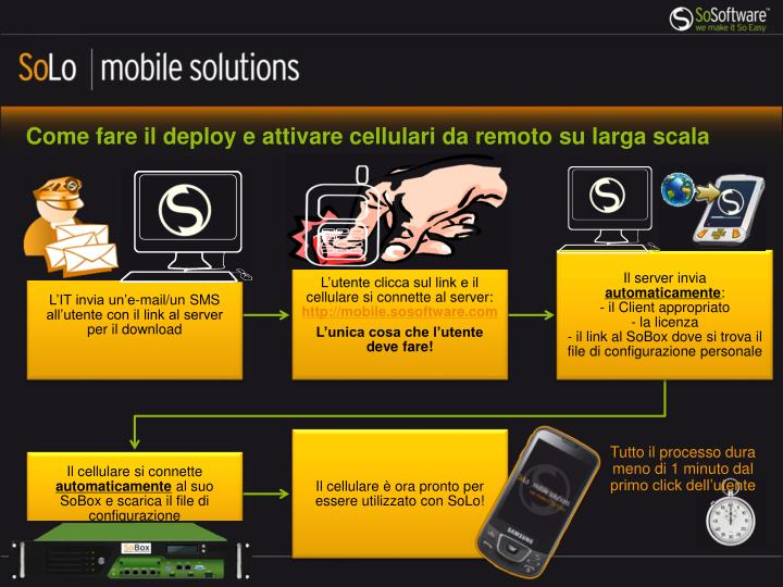 Come fare il deploy e attivare cellulari da remoto su larga scala