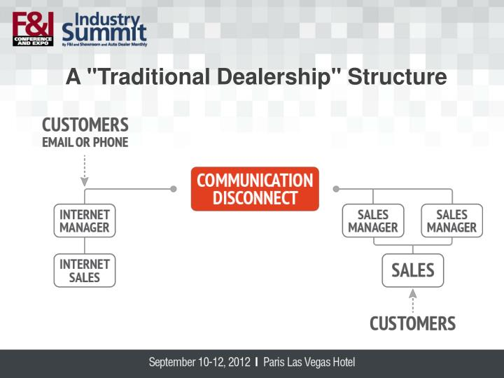 "A ""Traditional Dealership"" Structure"