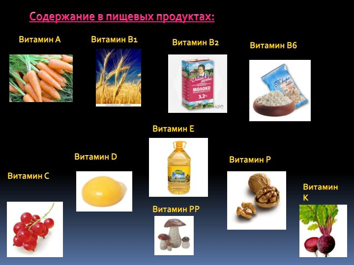 Содержание в пищевых продуктах: