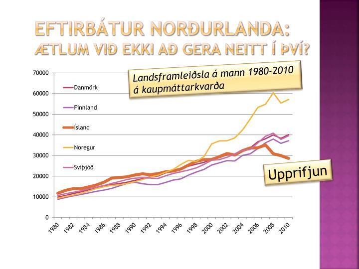 Eftirbátur norðurlanda: