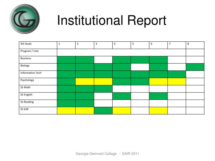 Institutional Report