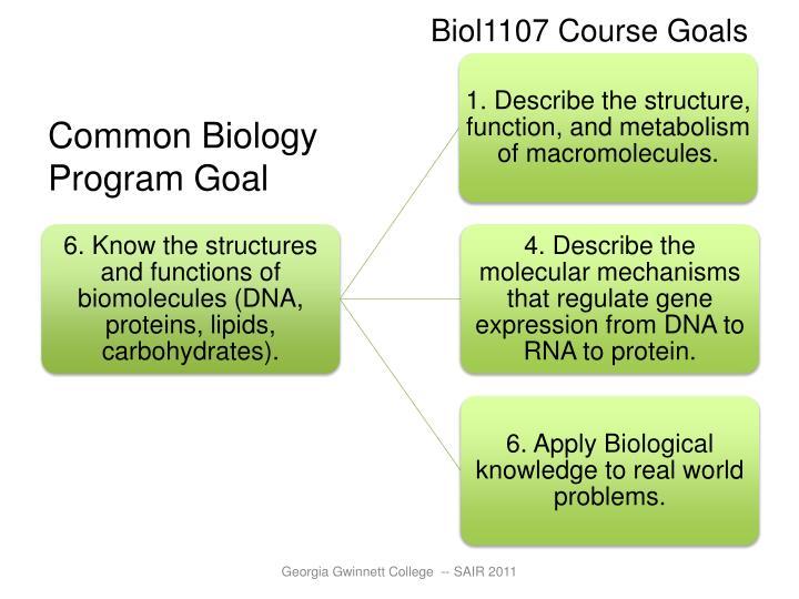 Biol1107 Course Goals