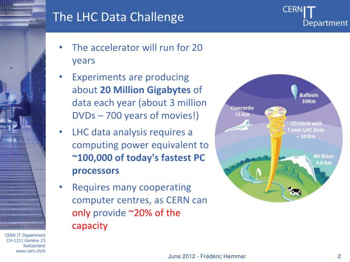 The LHC Data Challenge