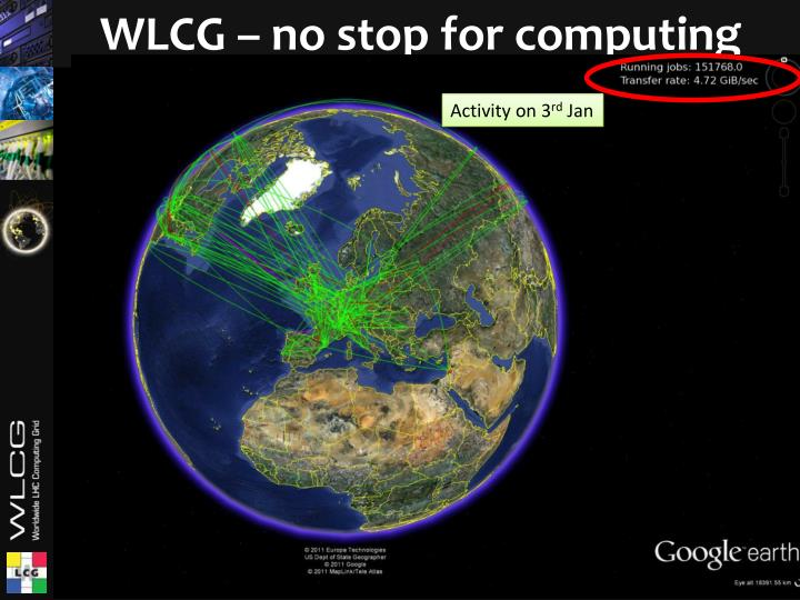 WLCG – no stop for computing