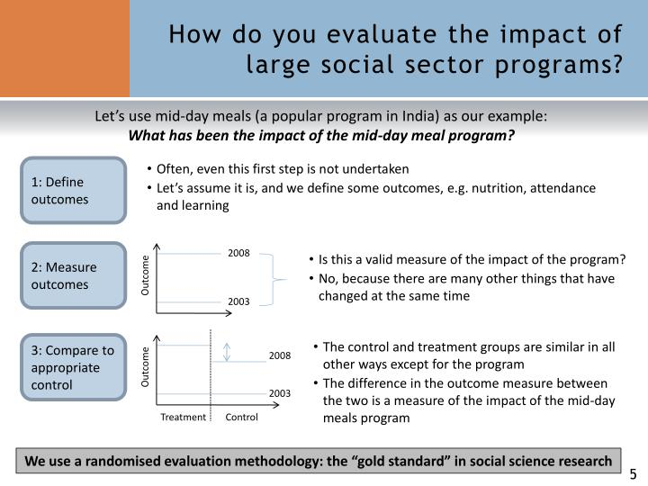 How do you evaluate the impact of large social sector programs?