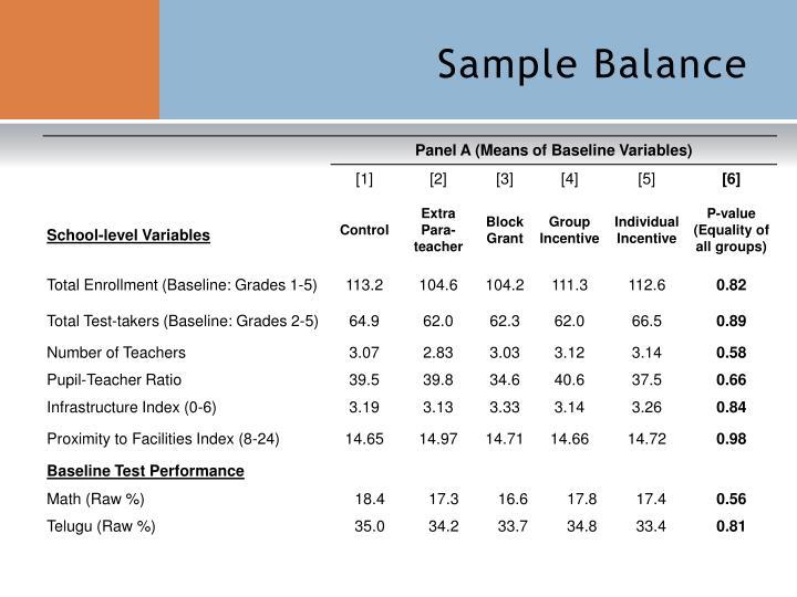 Sample Balance