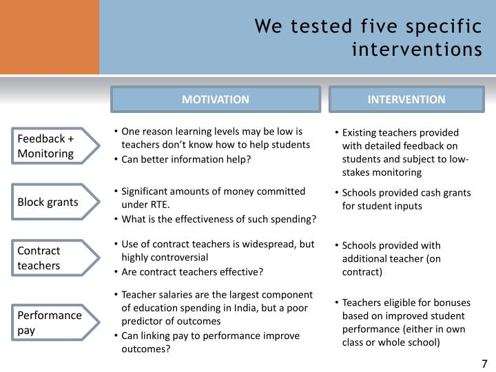 We tested five specific interventions
