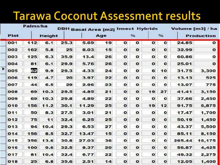 Tarawa Coconut Assessment results