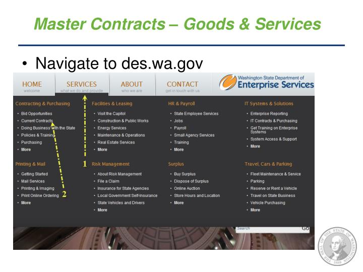 Master Contracts – Goods & Services