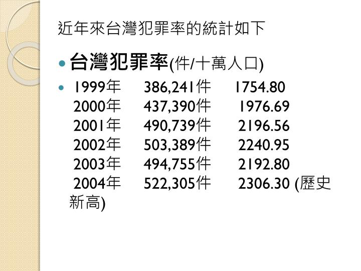 近年來台灣犯罪率的統計如下