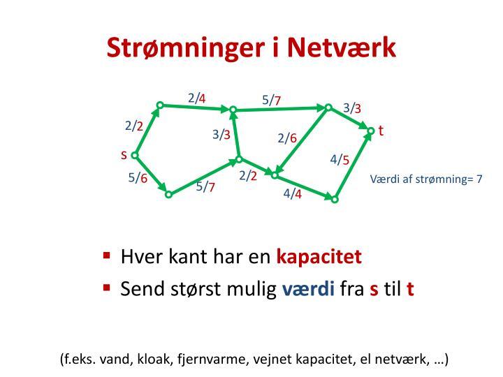 Strømninger i Netværk
