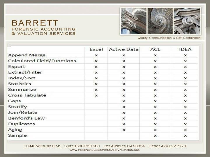 10940 Wilshire Blvd.    Suite 1600 PMB 580     Los Angeles, CA 90024     Office 424.222.7770